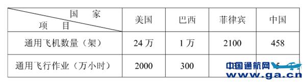 北京航空航天大学以及石家庄飞机制造厂